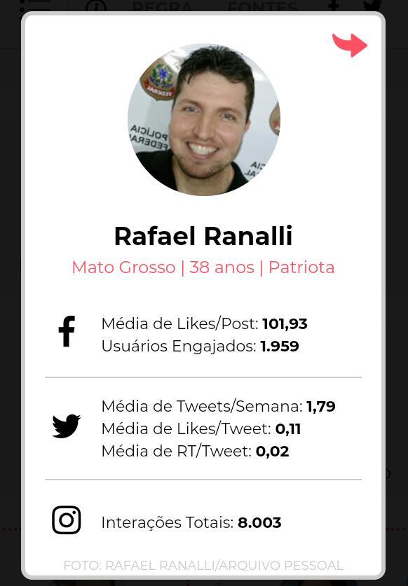 Rafael Ranalli